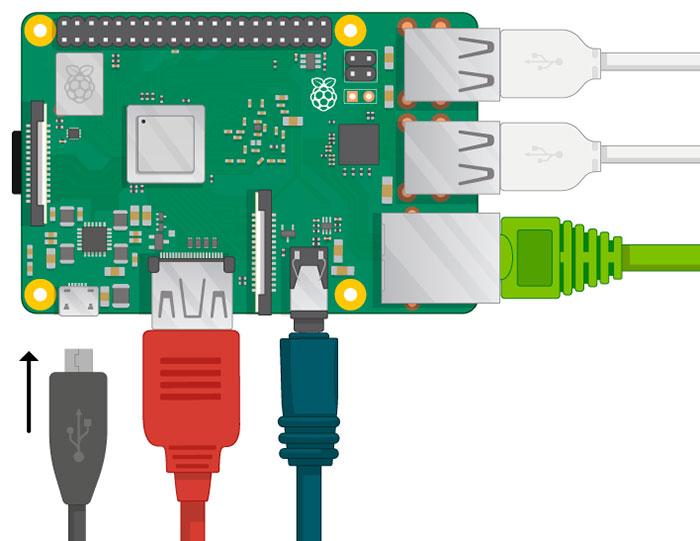 Raspberry Pi: Установка и начальная настройка системы - подробная ...